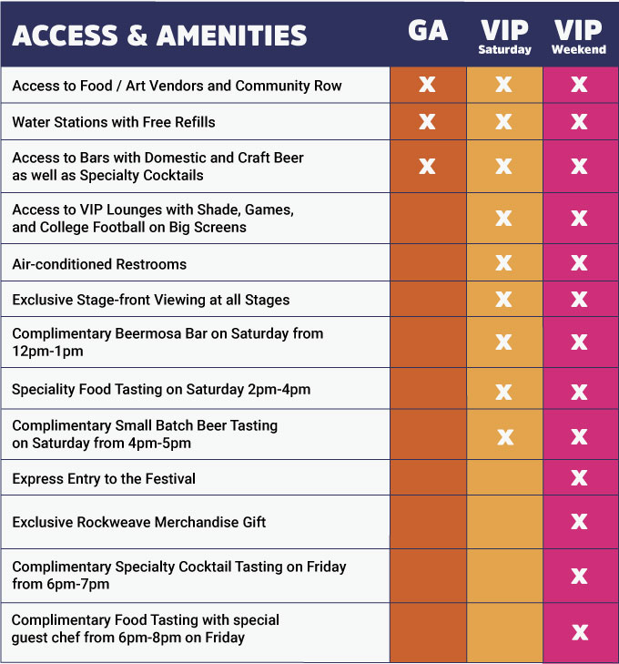 Ticket Amenities - Rockweave